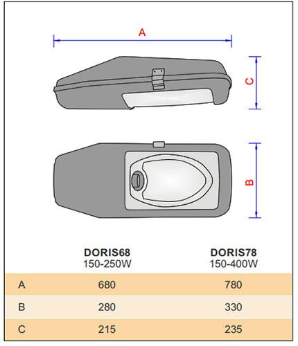 Thông số đèn cao áp Doris